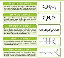 Jablonski energy diagram fluorescence fluorescence pinterest types of organic chemistry formula by compound interest ccuart Gallery