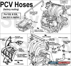 ford f150 engine diagram 1989 repair guides vacuum diagrams rh pinterest com