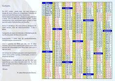 .... Centralizados Em Cristo.... : Como Fazer a sua leitura Bíblica