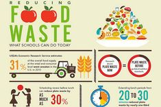 The USDA and EPA are partnering on initiatives to reduce food waste at the beginning and end of the food production process.