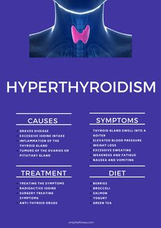 In this post you will find Hyperthyroidism Causes , Hyperthyroidism symptoms, Hyperthyroidism Diet and overall Hyperthyroidism Treatment and much more. Thyroid Diet, Thyroid Issues, Thyroid Gland, Thyroid Hormone, Thyroid Disease, Thyroid Problems, Thyroid Health, Graves Disease Symptoms, Low Thyroid Symptoms