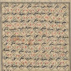 Shems el-meʿarif ve letaïf el-ʿavarif- Ahmed ibn ʿAli ibn Yousouf el-Bouni-1575-1600