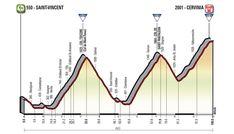 #Granfondo @giroditalia #Cyclinglife #Ciclismo #Cyclisme #Giro - A great weekend of #cycling in Valle d'Aosta https://ift.tt/2HmSnPH
