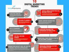 Flipp Me - Internet Marketing #MakeMoneyOnline #WorkFromHome #InternetMaketing #OnLineBusiness #SocialMediaMarketing