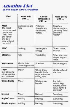 edgar cayce diet