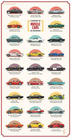 Muscle Cars In The Movies http://fandan.co/1Dmv8Agco/1Dmv8Ag