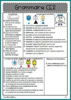 Ceintures de grammaire CE2 French Education, Primary Education, Primary School, French Resources, Cycle 3, Grammar, Montessori, Back To School, Activities For Kids