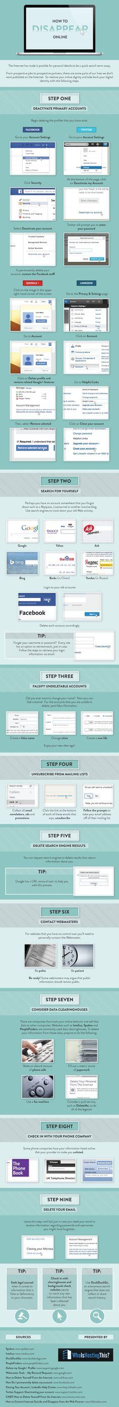 Infografía para aprender cómo borrarte de Internet... y quedar semi incomunidado.