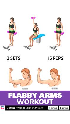 Arm Workouts At Home, Body Workout At Home, Gym Workout Videos, Killer Workouts, Easy Workouts, Flabby Arms, Flat Belly Workout, Workout Challenge, Academia