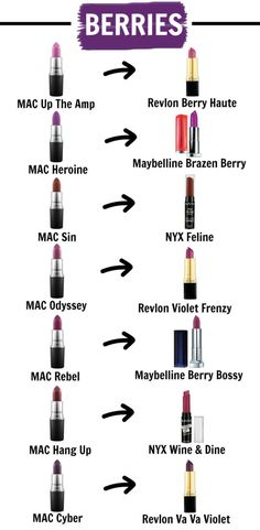 Beauty blogger Mash Elle shares a list of MAC bestseller lipstick dupes - Maybelline, NYX, L'oreal, e.l.f, Milani, Rimmel, Wet N Wild