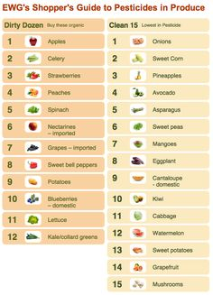 Buy #organic #fruits and #vegetables for the Dirty Dozen.