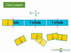 Divide a whole number by a unit fraction