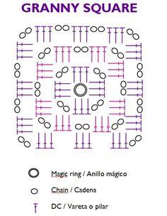 http://www.areiadesigns.com/2012/10/viernes-de-crochet.html