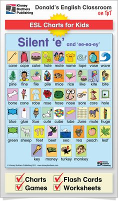 ESL Charts are an invaluable reference for student and teacher alike!  Tacking this chart on a classroom wall or pasting it into student notebooks gives them a reference they'll use over and over again! #ESL #EFL #ELL