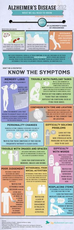 Symptoms Infographic Alzheimer's Disease Symptoms Infographic. Pinned by your source for geriatric OT resources.Alzheimer's Disease Symptoms Infographic. Pinned by your source for geriatric OT resources. Health Tips, Health And Wellness, Health Care, Health And Beauty, Dementia Care, Alzheimer's And Dementia, Occupational Therapy, Physical Therapy, Alzheimers Awareness