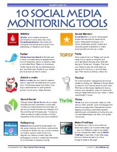 10 Paid Social Media Monitoring Tools plus links to FREE social media monitoring tools via SocialBrite #nonprofit #resources