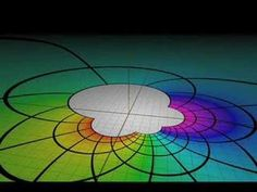 A short film depicting the beauty of Moebius Transformations in mathematics. The movie shows how moving to a higher dimension can make the transformations easier to understand.    The full version is available at http://www.ima.umn.edu/~arnold/moebius/    The background music (from Schumann's Kinderszenen, Op. 15, I) is performed by Donald Betts and available at http://www.musopen.com.
