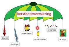 * Woordenparachute: Kerstboomversiering!