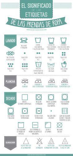 Esta información te servirá para cuidar tu ropa y la de los tuyos