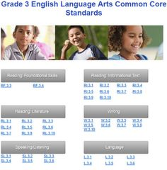 3rd Grade Common Core English Language Arts Activities for ALL Standards