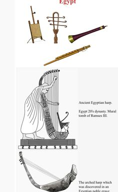EGIPTO (Up/Down, left to right)   1.-Rabab: chordophone / bowed string instrument  2.- Sistrum, Idiophone. 3.- Sistrum, Idiophone 4.-Arghul, aerophone / single reed (Egypt, North-africa)
