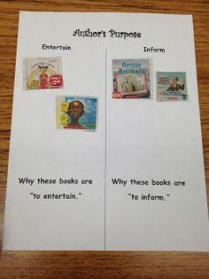 Author's Purpose sort using Scholastic book orders