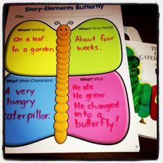 Laminate organizer for Story Elements - can use dry erase markers with! Kindergarten Rocks, Teaching Kindergarten, Teaching Tips, Teaching Reading, Fun Learning, Science Ideas, Science Activities, The Very Hungry Caterpillar Activities, Writing Comprehension