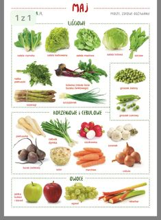 Warzywa i owoce sezonowe w maju (salaterka. Healthy Diet Recipes, Clean Recipes, Healthy Habits, Healthy Tips, Healthy Eating, Eat Healthy Cheap, Season Fruits And Vegetables, Appetizer Salads, Health And Nutrition