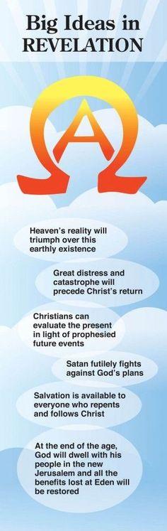 Big Ideas in Revelation