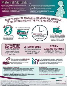 Infographic: Why 3,000,000 mothers' lives are at risk
