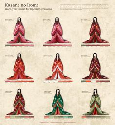 """Kasane no Irome, During the japanese Heian period (794-1185), the court ladies' rich garments were layered in very specific order. These layerings were called Kasane no Irome (""""layers of color""""), and changed in different times of the year, according to the seasons or festive occasions. The status of the lady was another important factor."""