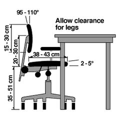 Best Typical Furniture Measurements For Reference Woodworking 400 x 300