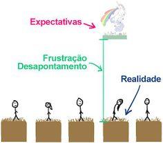expectativas-frustracao