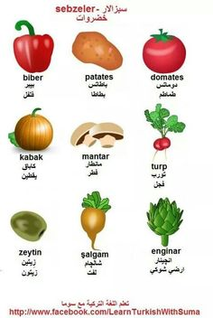 Vegetables in Turkish