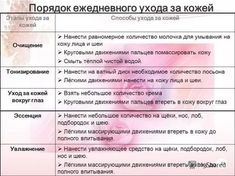 план ухода за собой в таблице: 2 тыс изображений найдено в Яндекс.Картинках