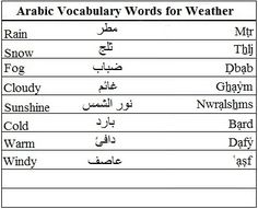 Arabic Words for Weather - Learn Arabic
