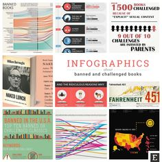 Banned Books Week starts on 24.09. Check out the most interesting infographics & #charts to share