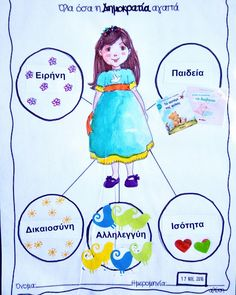 Preschool Education, Teacher Style, School Projects, Early Childhood, Classroom, Crafts, Class Room, Manualidades, Infancy