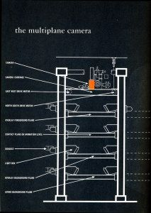 multiplane b&w-Awesome Facts You Can Learn From Studying Walt Disney's Multiplane Camera - www.wdwradio.com
