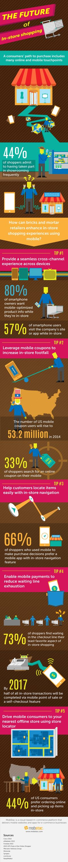 #Mobile Phones Are Changing #Retail #infographic #ecommerce #mcommerce #technology