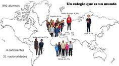 """José Angel Morancho. """"Un colegio que es un mundo"""""""