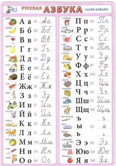 Pусский алфавит. Russian alphabet. Ruska azbuka. Руска азбука.