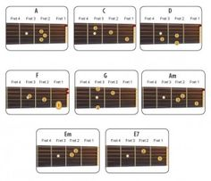 Acoustic Guitar Lessons - Understanding to play the acoustic guitar has numerous diverse parts. Not only do you need to have to find out how to play the guitar but you also need to have to find out about the instrument itself – what are its parts and how ...READ MORE - http://www.salesguitar.com/acoustic-guitar-lessons/
