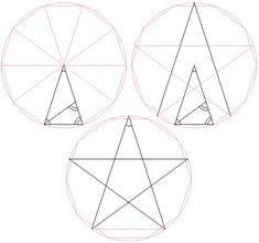 Golden Ratio in Geometry - Golden triangle 72-36-72
