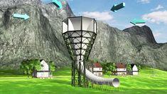 New wind generation technology produces 6 times more energy Deze is afgesloten, weinig te zien, wel zo rustig