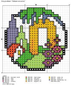 alfabeto nel cerchio N