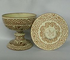jimenez pottery | Share on facebook Share on Twitter Share on Pinterest Share on Email