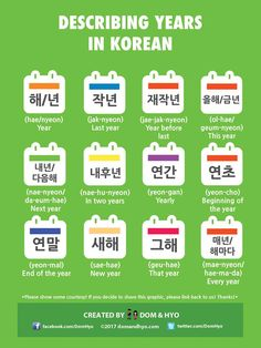 Years in Korean.