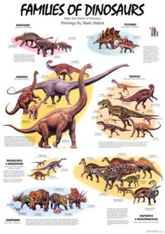 Awesome poster: Families of Dinosaurs