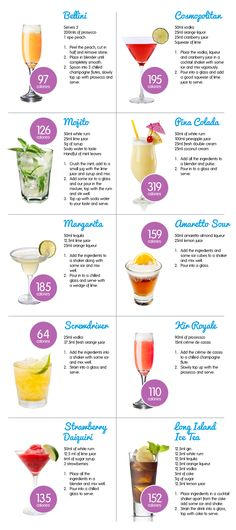 summer cocktails and Drink ideas alcohol Healthy Cocktails, Summer Cocktails, Cocktail Drinks, Fun Drinks, Yummy Drinks, Alcoholic Drinks, Cocktail List, Beverages, Coctails Recipes